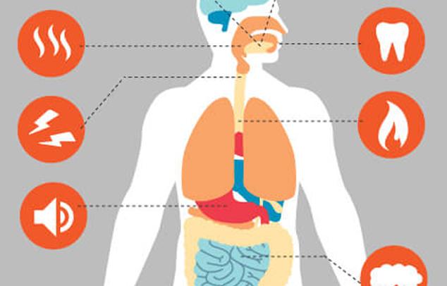 Gyomorégés leggyakoribb tünetei
